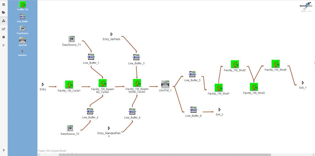SimVSM - SimPlan AG - Simulationssoftware